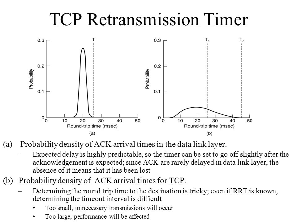 TCP Retransmission Timer (a)Probability density of ACK arrival times in the data link layer. –Expected delay is highly predictable, so the timer can b