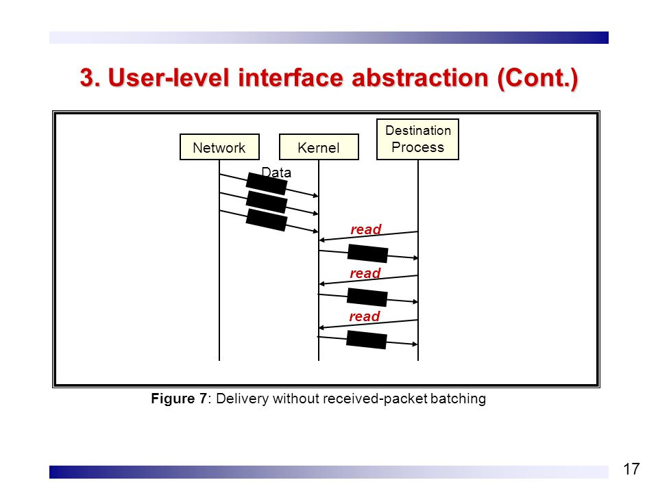 17 3. User-level interface abstraction (Cont.) NetworkKernel Destination Process Figure 7: Delivery without received-packet batching Data read