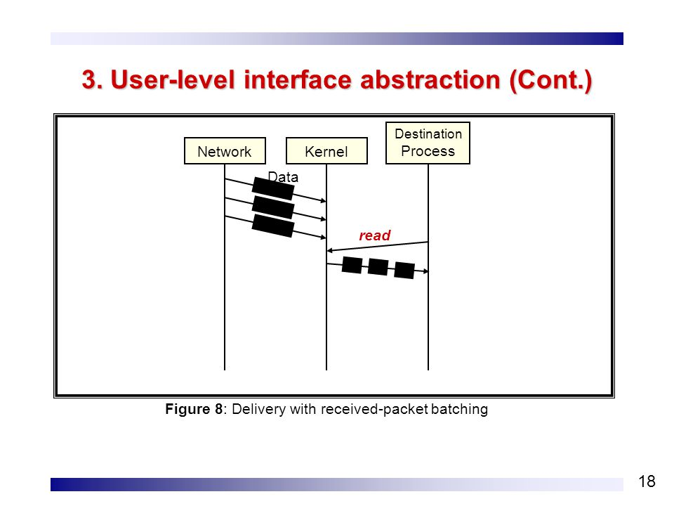 18 3. User-level interface abstraction (Cont.) NetworkKernel Destination Process Figure 8: Delivery with received-packet batching Data read
