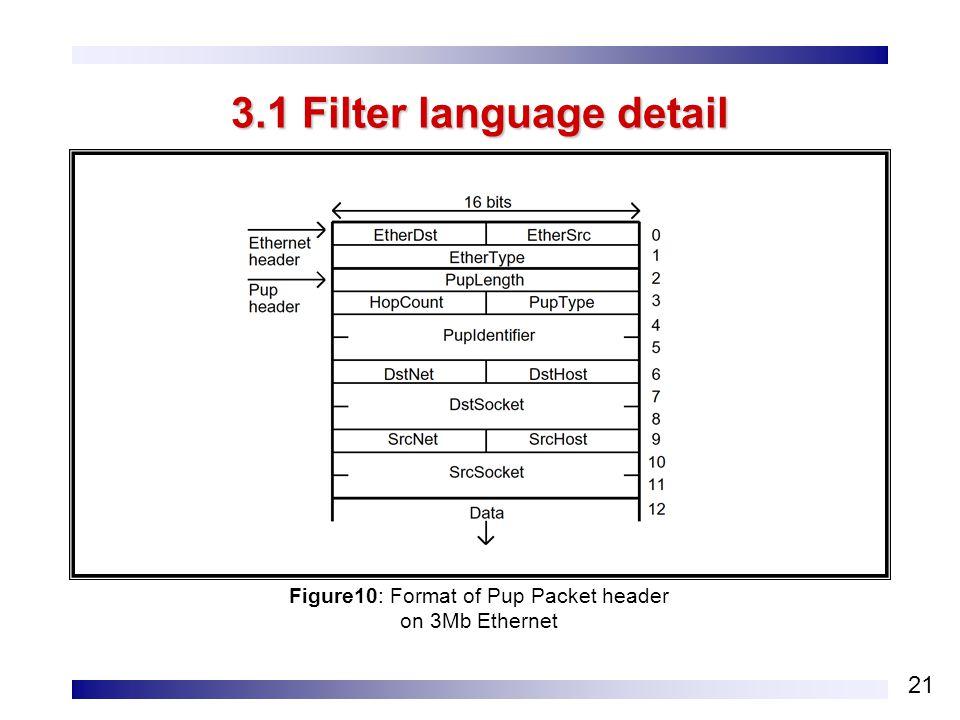 21 3.1 Filter language detail Figure10: Format of Pup Packet header on 3Mb Ethernet