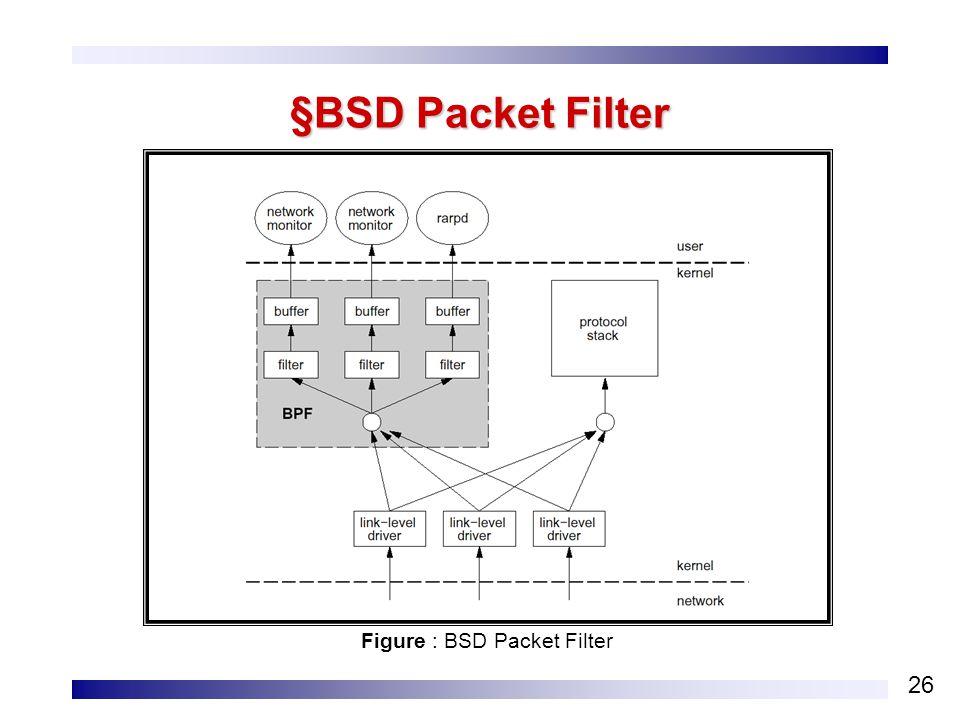 26 §BSD Packet Filter Figure : BSD Packet Filter
