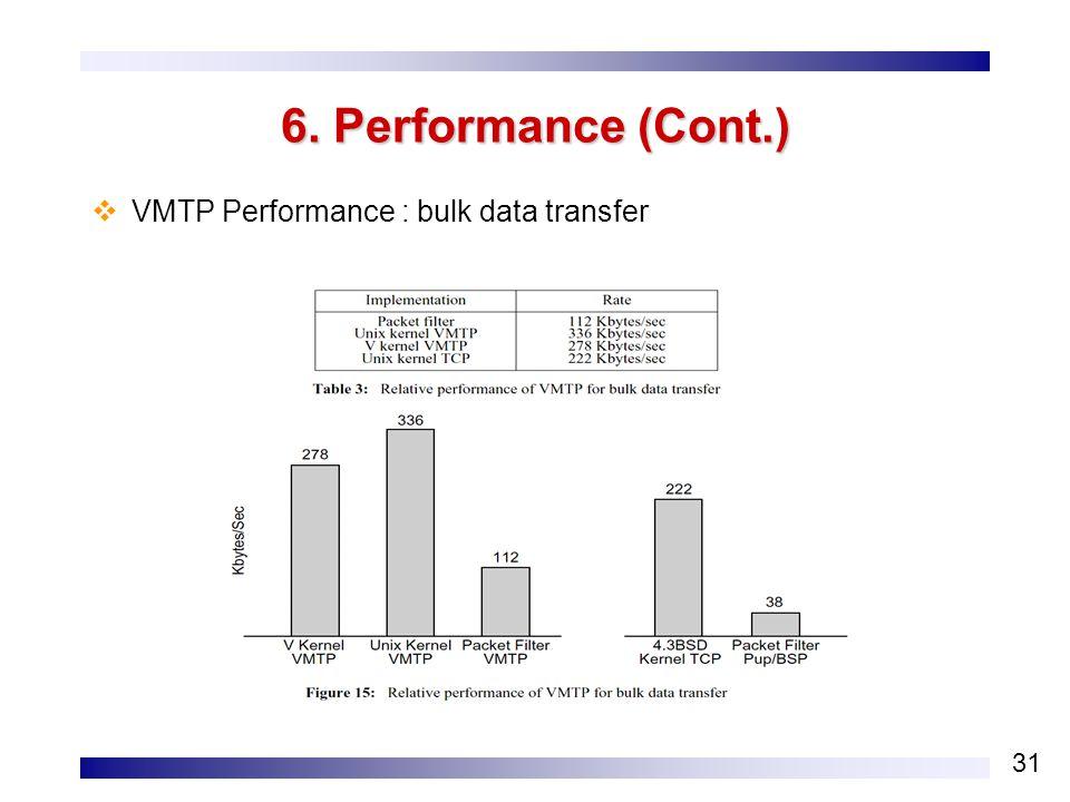 31 6. Performance (Cont.)  VMTP Performance : bulk data transfer