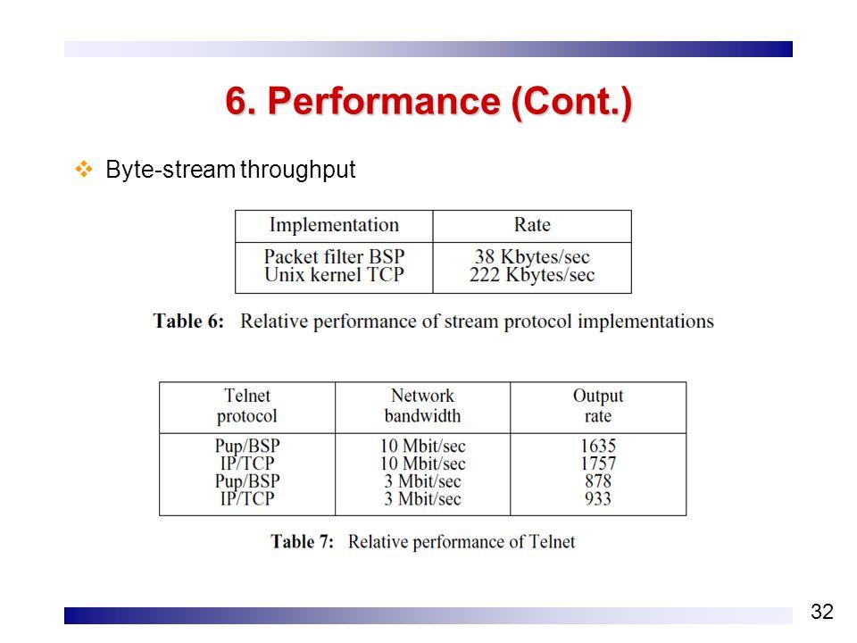 32 6. Performance (Cont.)  Byte-stream throughput