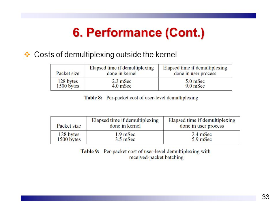 33 6. Performance (Cont.)  Costs of demultiplexing outside the kernel