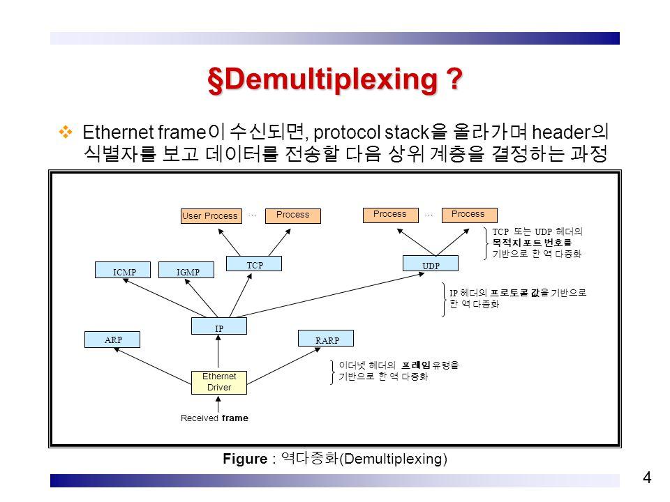 4 §Demultiplexing .