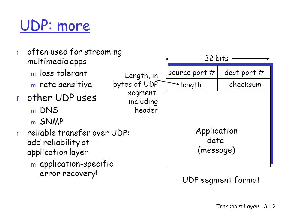 Transport Layer3-12 UDP: more r often used for streaming multimedia apps m loss tolerant m rate sensitive r other UDP uses m DNS m SNMP r reliable transfer over UDP: add reliability at application layer m application-specific error recovery.