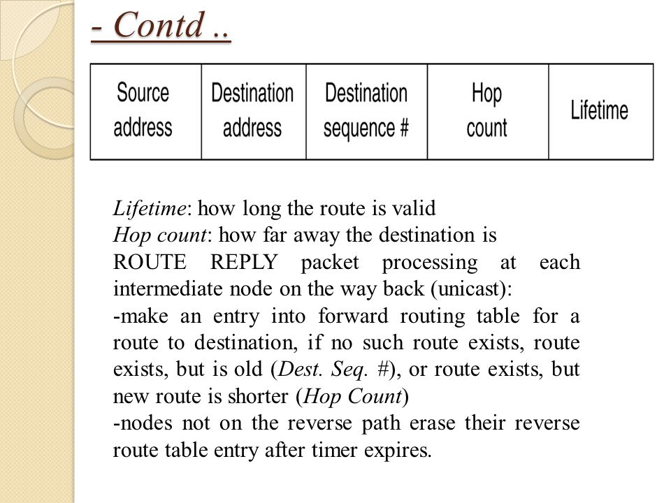 - Contd.. Lifetime: how long the route is valid Hop count: how far away the destination is ROUTE REPLY packet processing at each intermediate node on