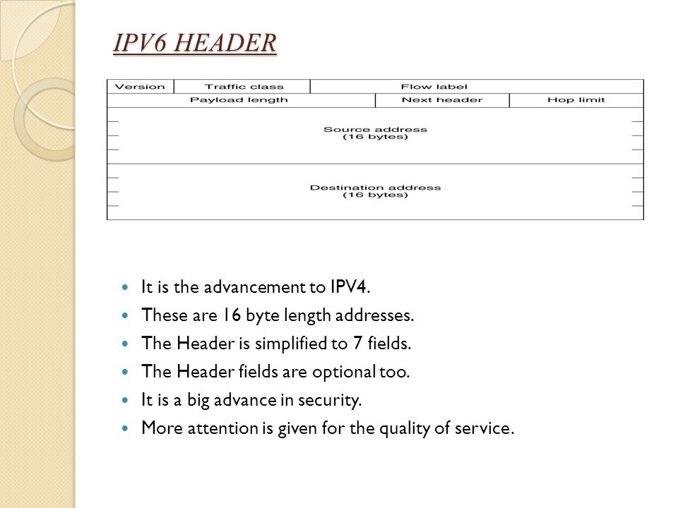 IPV6 HEADER It is the advancement to IPV4. These are 16 byte length addresses. The Header is simplified to 7 fields. The Header fields are optional to