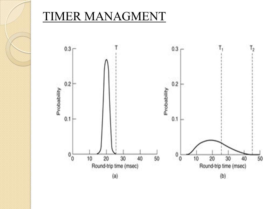 TIMER MANAGMENT