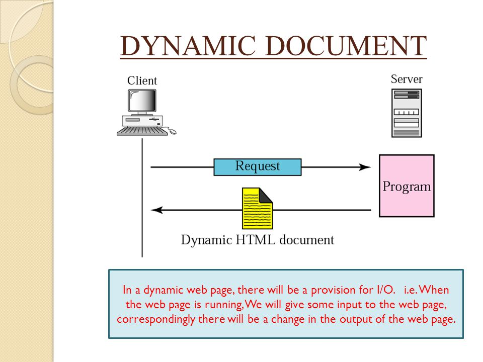 DYNAMIC DOCUMENT In a dynamic web page, there will be a provision for I/O. i.e. When the web page is running, We will give some input to the web page,