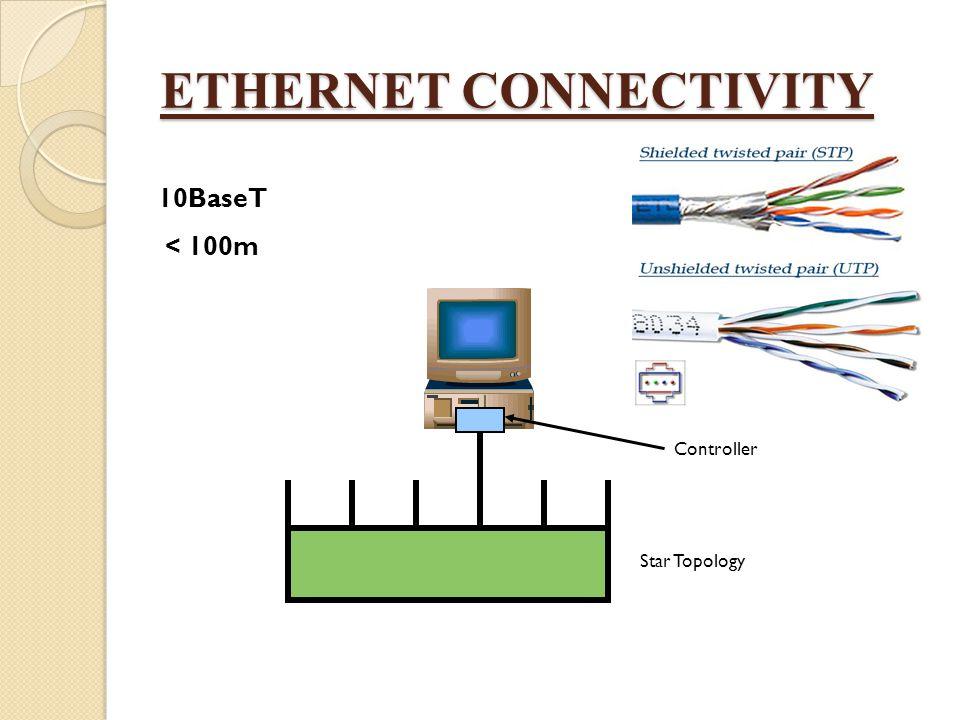 ETHERNET CONNECTIVITY 10BaseT < 100m Controller Star Topology