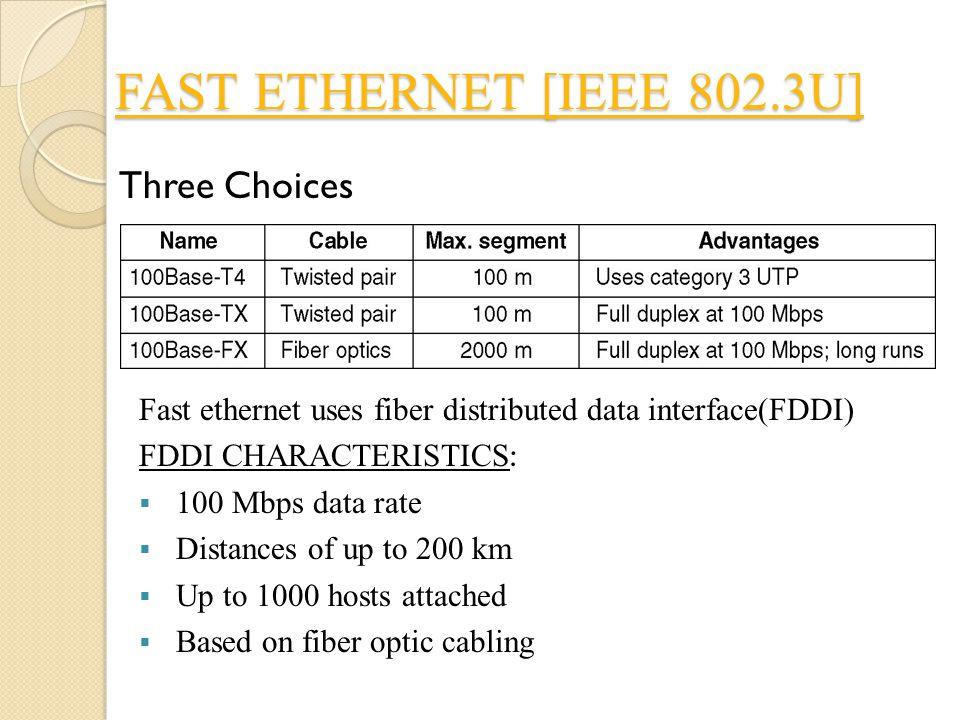 FAST ETHERNET [IEEE 802.3U] FAST ETHERNET [IEEE 802.3U] Three Choices Fast ethernet uses fiber distributed data interface(FDDI) FDDI CHARACTERISTICS :