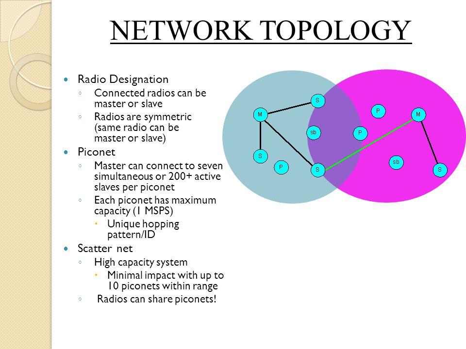 NETWORK TOPOLOGY Radio Designation Radio Designation ◦ Connected radios can be master or slave ◦ Radios are symmetric (same radio can be master or sla