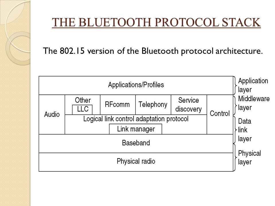 THE BLUETOOTH PROTOCOL STACK The 802.15 version of the Bluetooth protocol architecture.