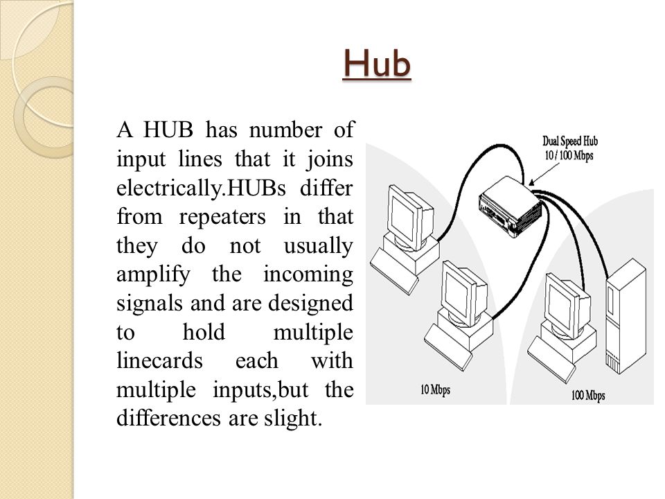 Hub A HUB has number of input lines that it joins electrically.HUBs differ from repeaters in that they do not usually amplify the incoming signals and