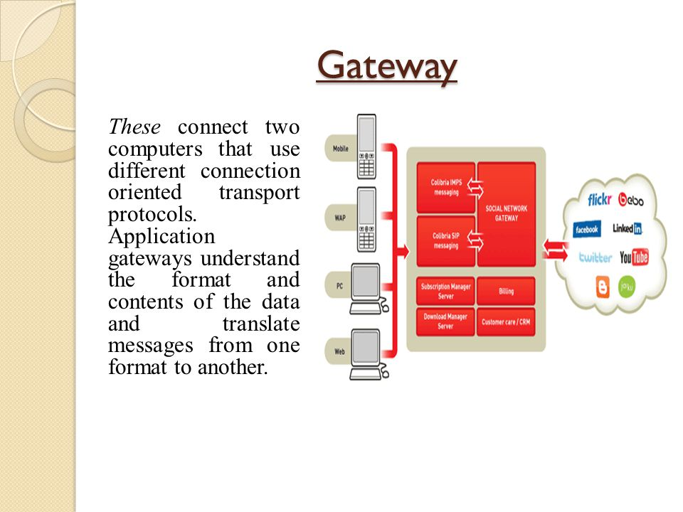 Gateway These connect two computers that use different connection oriented transport protocols. Application gateways understand the format and content