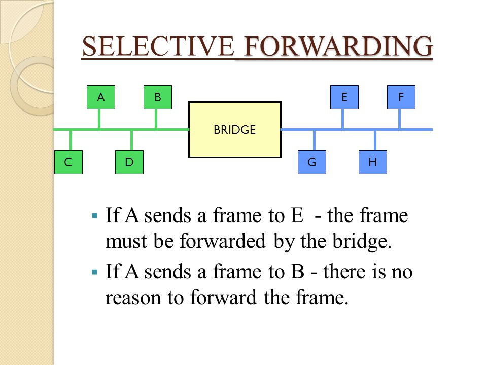 FORWARDING SELECTIVE FORWARDING  If A sends a frame to E - the frame must be forwarded by the bridge.  If A sends a frame to B - there is no reason