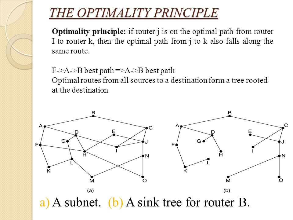 THE OPTIMALITY PRINCIPLE Optimality principle: if router j is on the optimal path from router I to router k, then the optimal path from j to k also fa