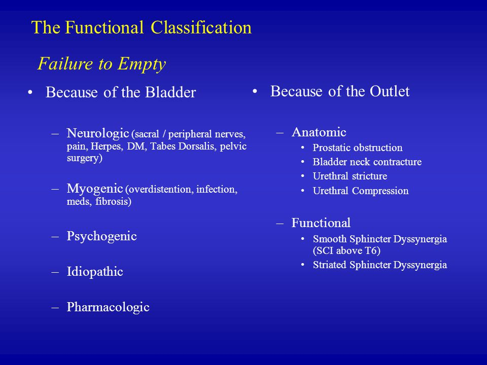 The Functional Classification Because of the Bladder –Neurologic (sacral / peripheral nerves, pain, Herpes, DM, Tabes Dorsalis, pelvic surgery) –Myogenic (overdistention, infection, meds, fibrosis) –Psychogenic –Idiopathic –Pharmacologic Because of the Outlet –Anatomic Prostatic obstruction Bladder neck contracture Urethral stricture Urethral Compression –Functional Smooth Sphincter Dyssynergia (SCI above T6) Striated Sphincter Dyssynergia Failure to Empty