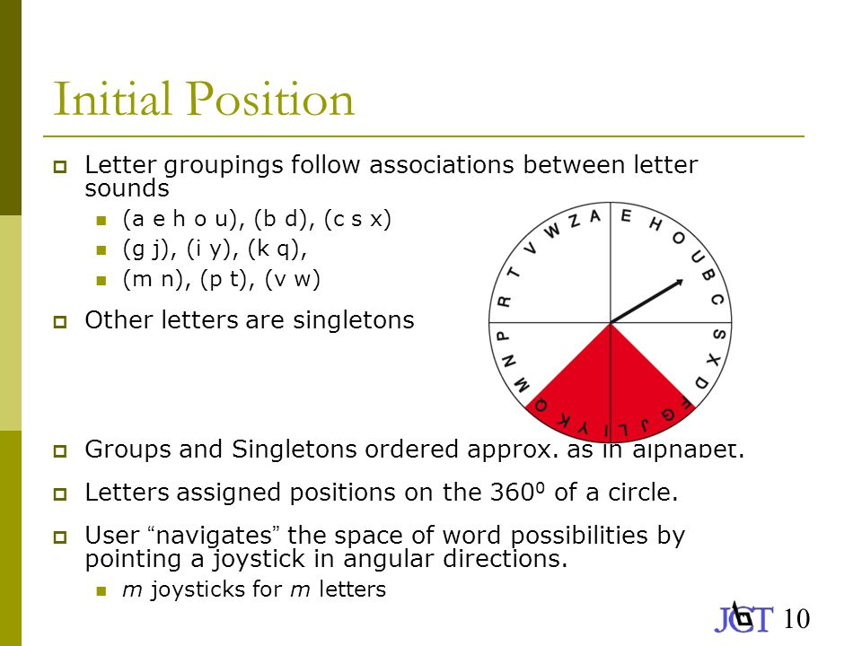 10 Initial Position  Letter groupings follow associations between letter sounds (a e h o u), (b d), (c s x) (g j), (i y), (k q), (m n), (p t), (v w)  Other letters are singletons  Groups and Singletons ordered approx.