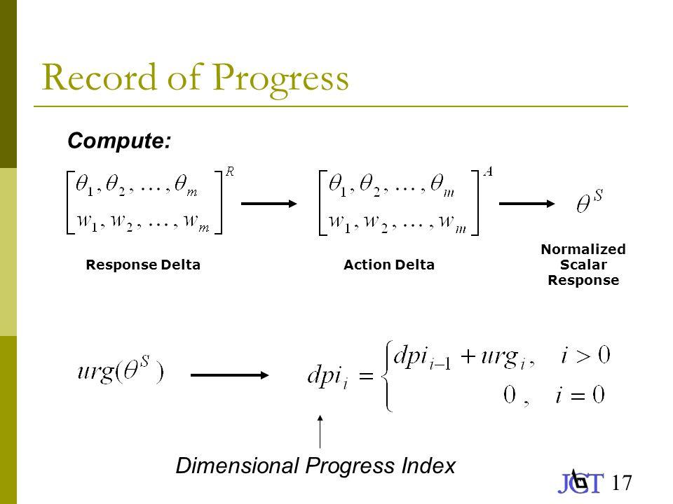 17 Record of Progress Response DeltaAction Delta Normalized Scalar Response Compute: Dimensional Progress Index