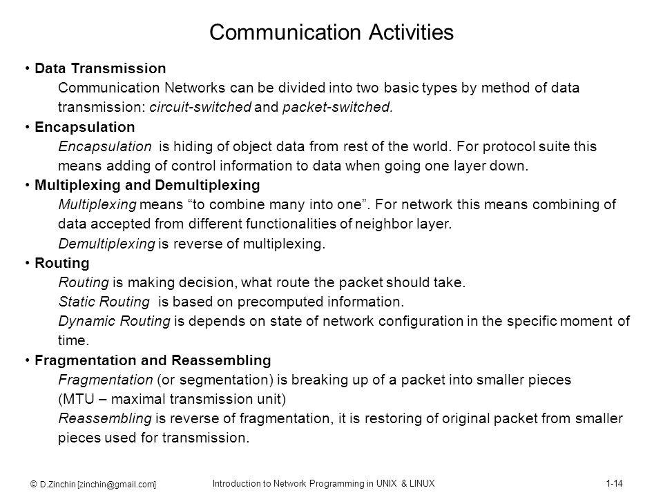 © D.Zinchin [zinchin@gmail.com] Introduction to Network Programming in UNIX & LINUX1-14 Communication Activities Data Transmission Communication Netwo