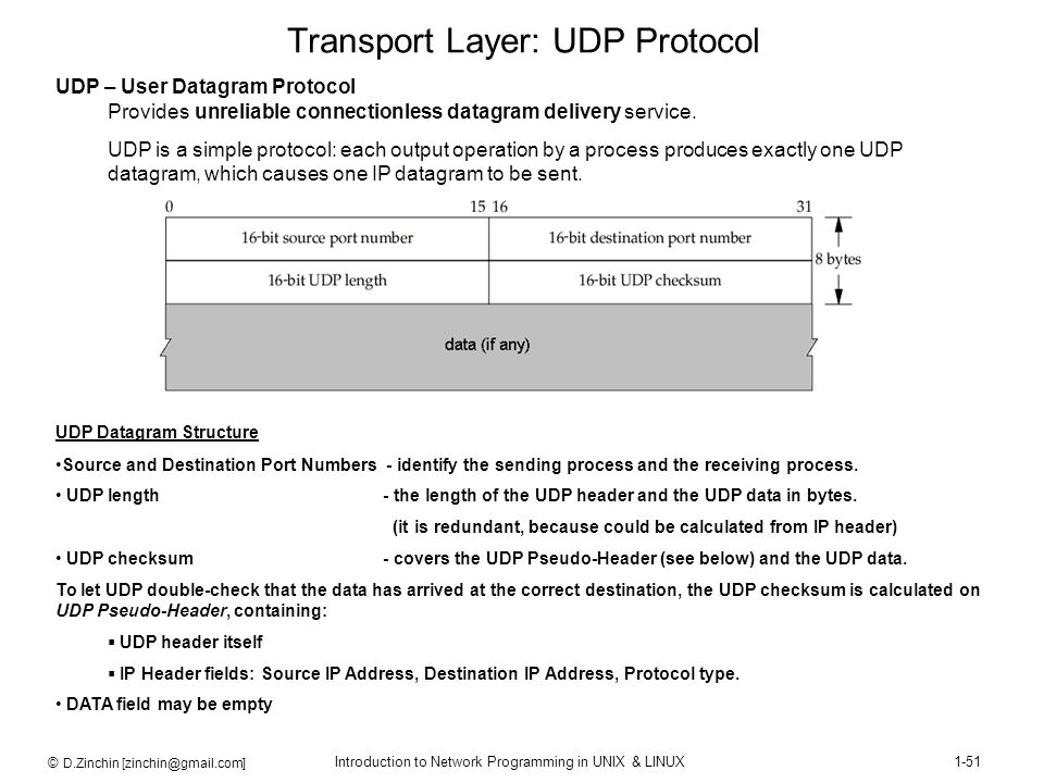 © D.Zinchin [zinchin@gmail.com] Introduction to Network Programming in UNIX & LINUX1-51 Transport Layer: UDP Protocol UDP – User Datagram Protocol Pro