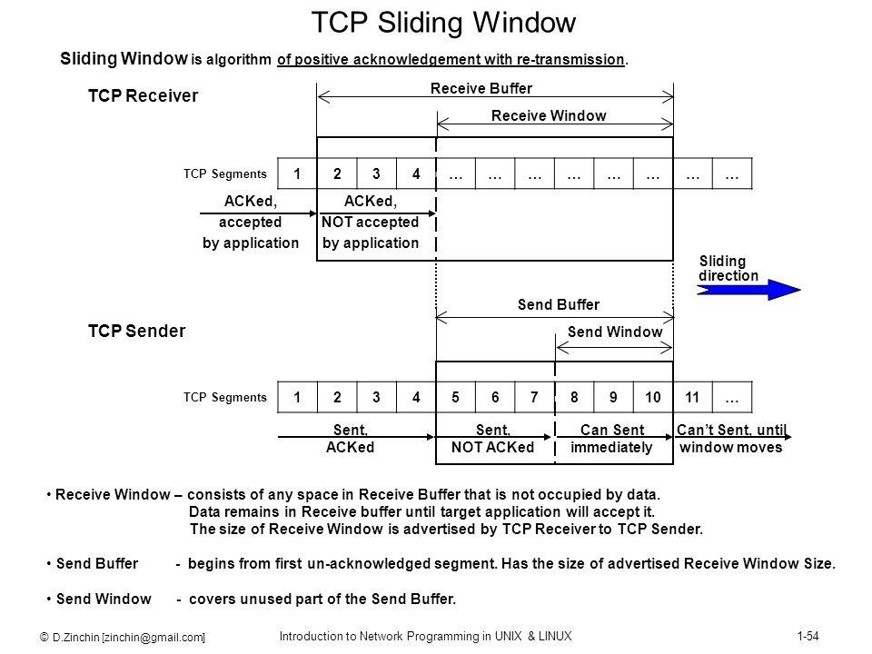 © D.Zinchin [zinchin@gmail.com] Introduction to Network Programming in UNIX & LINUX1-54 TCP Sliding Window Sliding Window is algorithm of positive ack