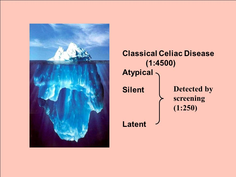 The clinical presentation of celiac disease is changing Rampertab SD et al., Am J Medicine 2006 Different modes of presentations of celiac disease