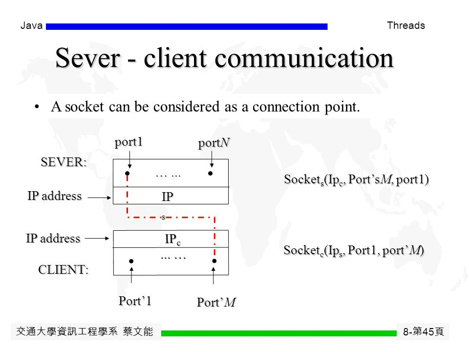 交通大學資訊工程學系 蔡文能 8- 第 44 頁 JavaThreads Socket Programming A server runs on a computer.  It has a socket that is bound to a port number. The client trie