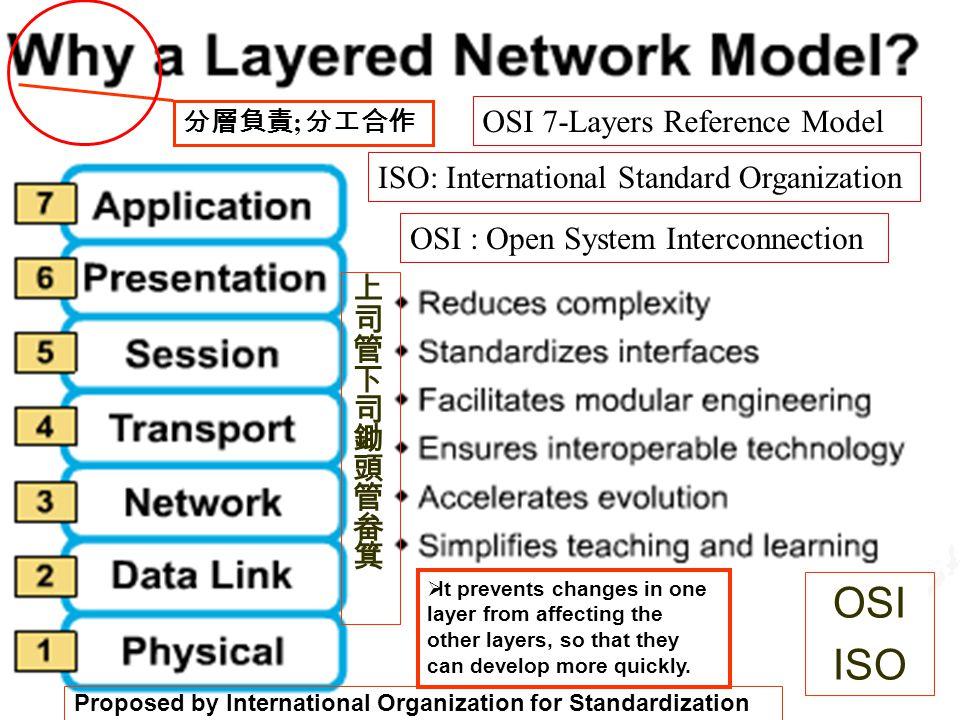 交通大學資訊工程學系 蔡文能 8- 第 59 頁 JavaThreads