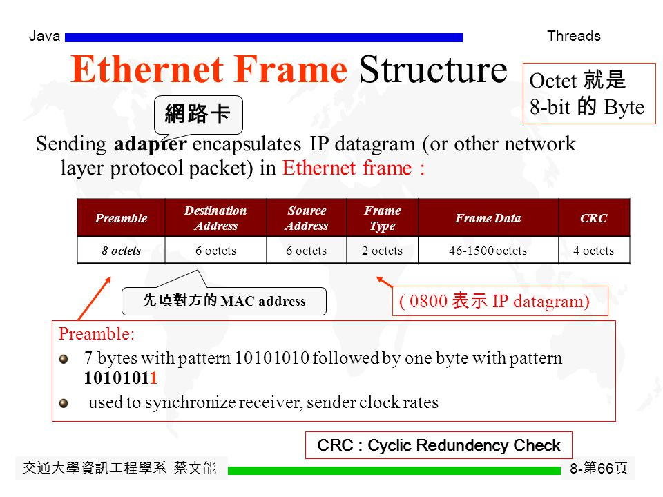 交通大學資訊工程學系 蔡文能 8- 第 65 頁 JavaThreads Encapsulation Details (Ethernet Frame types in hex, others in decimal)  dest addr source addr Ethernet frame