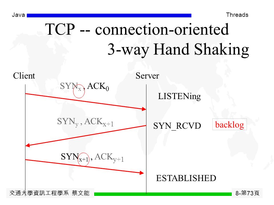交通大學資訊工程學系 蔡文能 8- 第 72 頁 JavaThreads TCP is Reliable Reliable means that every transmission of data is acknowledged by the receiver. If the sender doe