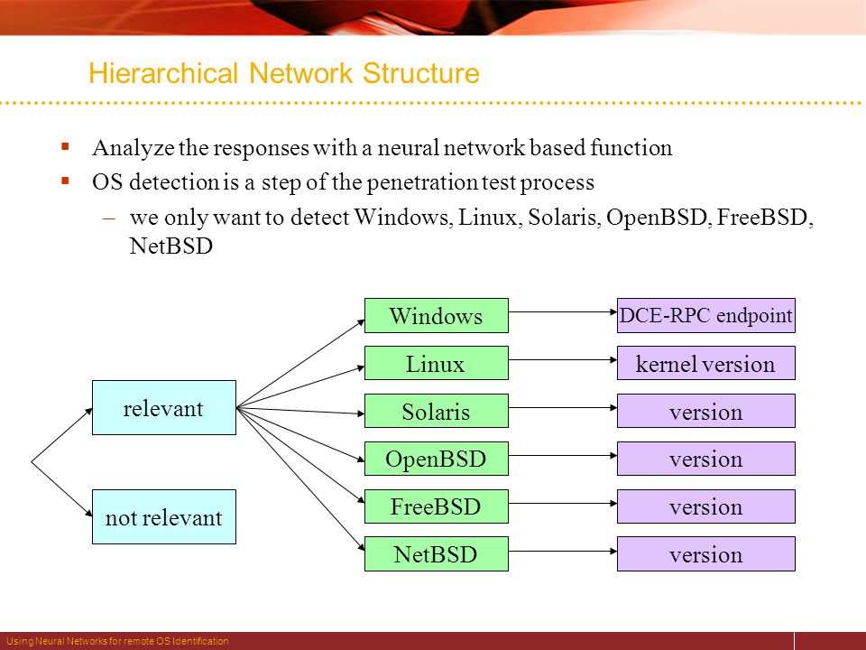 Using Neural Networks for remote OS Identification Hierarchical Network Structure  Analyze the responses with a neural network based function  OS detection is a step of the penetration test process –we only want to detect Windows, Linux, Solaris, OpenBSD, FreeBSD, NetBSD relevant not relevant Windows Linux Solaris OpenBSD FreeBSD NetBSD DCE-RPC endpoint kernel version version