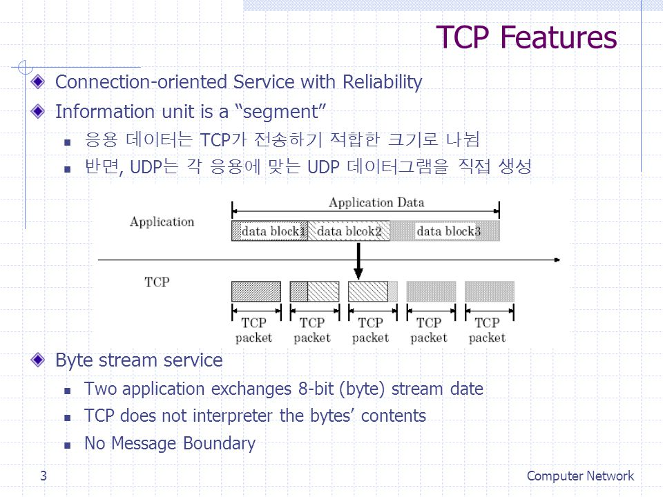 Computer Network3 Connection-oriented Service with Reliability Information unit is a segment 응용 데이터는 TCP 가 전송하기 적합한 크기로 나뉨 반면, UDP 는 각 응용에 맞는 UDP 데이터그램을 직접 생성 Byte stream service Two application exchanges 8-bit (byte) stream date TCP does not interpreter the bytes' contents No Message Boundary TCP Features