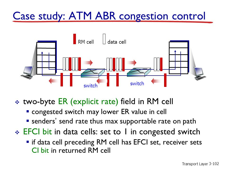 Transport Layer 3-102 Case study: ATM ABR congestion control  two-byte ER (explicit rate) field in RM cell  congested switch may lower ER value in cell  senders' send rate thus max supportable rate on path  EFCI bit in data cells: set to 1 in congested switch  if data cell preceding RM cell has EFCI set, receiver sets CI bit in returned RM cell RM celldata cell switch