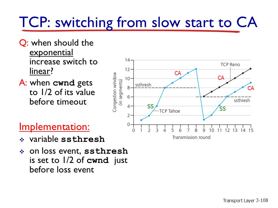 Transport Layer 3-108 Q: when should the exponential increase switch to linear.