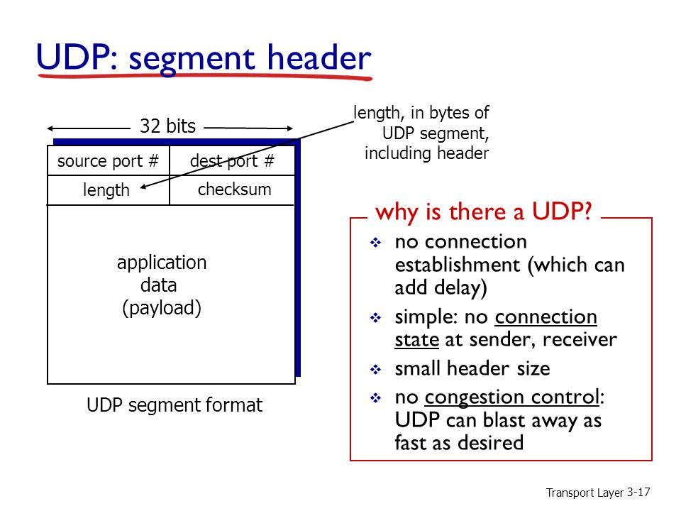 Transport Layer 3-17 UDP: segment header source port #dest port # 32 bits application data (payload) UDP segment format length checksum length, in bytes of UDP segment, including header  no connection establishment (which can add delay)  simple: no connection state at sender, receiver  small header size  no congestion control: UDP can blast away as fast as desired why is there a UDP