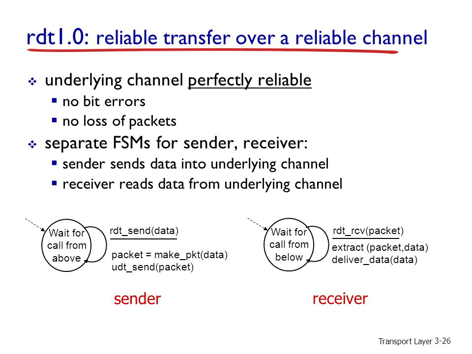 Transport Layer 3-26 rdt1.0: reliable transfer over a reliable channel  underlying channel perfectly reliable  no bit errors  no loss of packets  separate FSMs for sender, receiver:  sender sends data into underlying channel  receiver reads data from underlying channel Wait for call from above packet = make_pkt(data) udt_send(packet) rdt_send(data) extract (packet,data) deliver_data(data) Wait for call from below rdt_rcv(packet) sender receiver