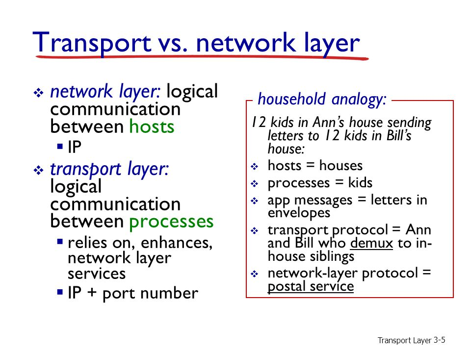 Transport Layer 3-116 Chapter 3: summary  principles behind transport layer services:  multiplexing, demultiplexing  reliable data transfer  flow control  congestion control  instantiation, implementation in the Internet  UDP  TCP next:  leaving the network edge (application, transport layers)  into the network core