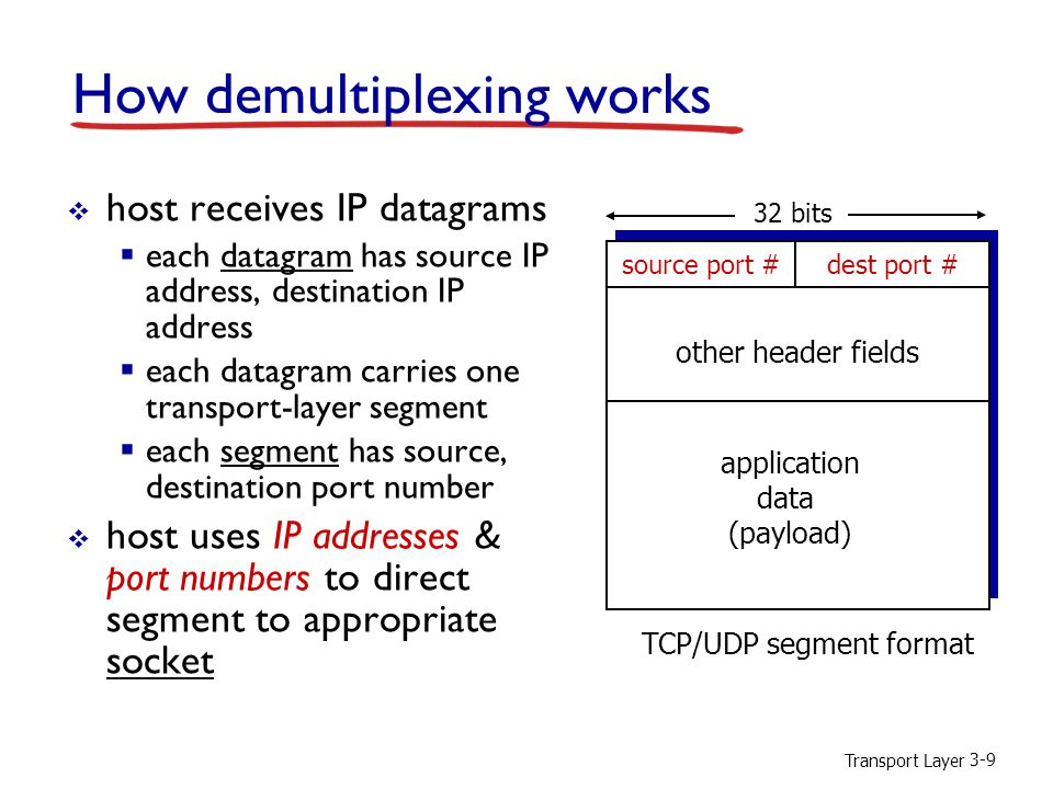 Transport Layer 3-110 Summary: TCP Congestion Control timeout ssthresh = cwnd/2 cwnd = 1 MSS dupACKcount = 0 retransmit missing segment  cwnd > ssthresh congestion avoidance cwnd = cwnd + MSS (MSS/cwnd) dupACKcount = 0 transmit new segment(s), as allowed new ACK.