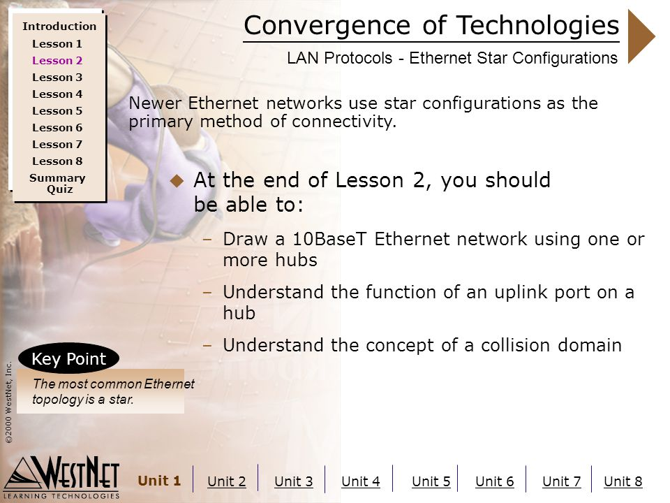 Convergence of Technologies ©2000 WestNet, Inc. Unit 1 Unit 2Unit 3Unit 4Unit 5Unit 6Unit 7Unit 8 LAN Protocols - Ethernet Star Configurations  At th