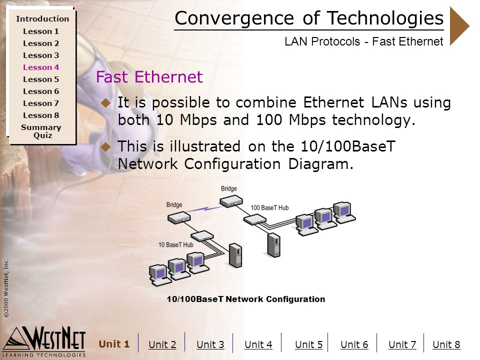 Convergence of Technologies ©2000 WestNet, Inc. Unit 1 Unit 2Unit 3Unit 4Unit 5Unit 6Unit 7Unit 8 LAN Protocols - Fast Ethernet  It is possible to co