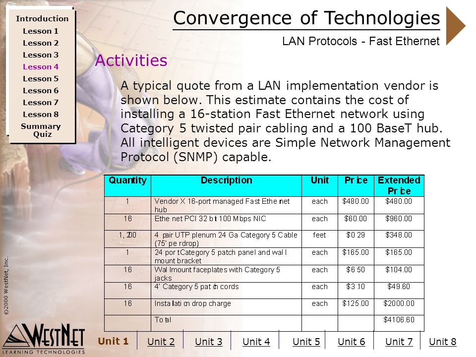 Convergence of Technologies ©2000 WestNet, Inc. Unit 1 Unit 2Unit 3Unit 4Unit 5Unit 6Unit 7Unit 8 LAN Protocols - Fast Ethernet A typical quote from a