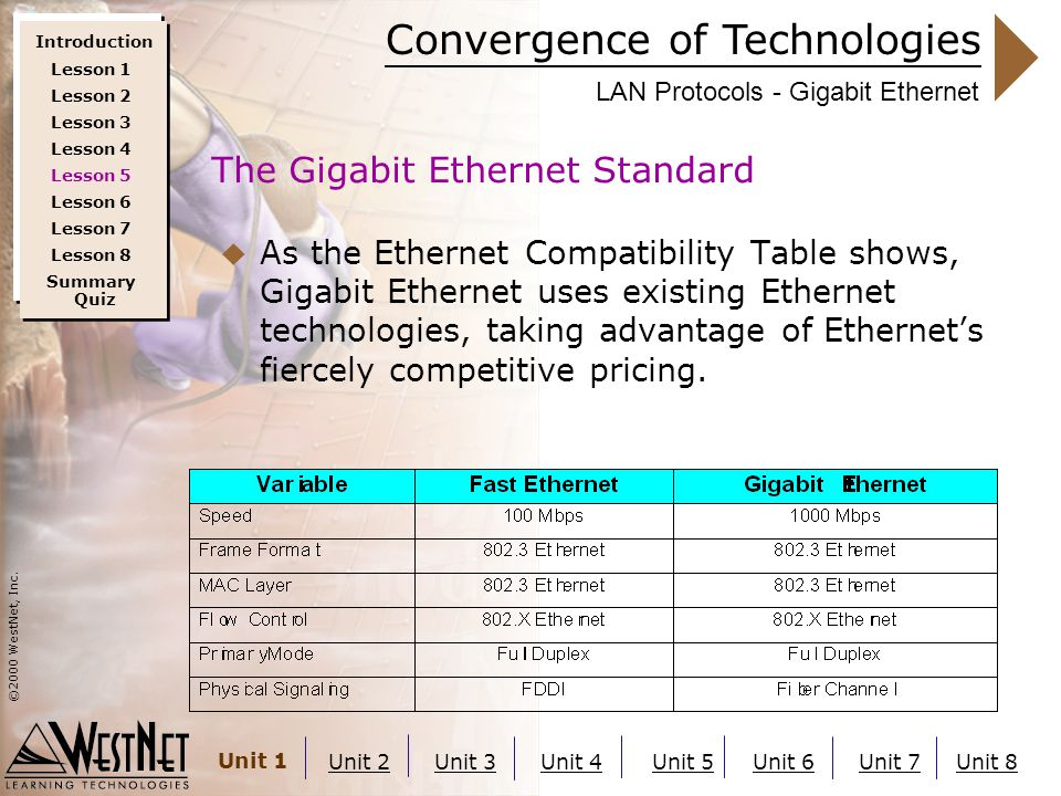 Convergence of Technologies ©2000 WestNet, Inc. Unit 1 Unit 2Unit 3Unit 4Unit 5Unit 6Unit 7Unit 8 LAN Protocols - Gigabit Ethernet  As the Ethernet C