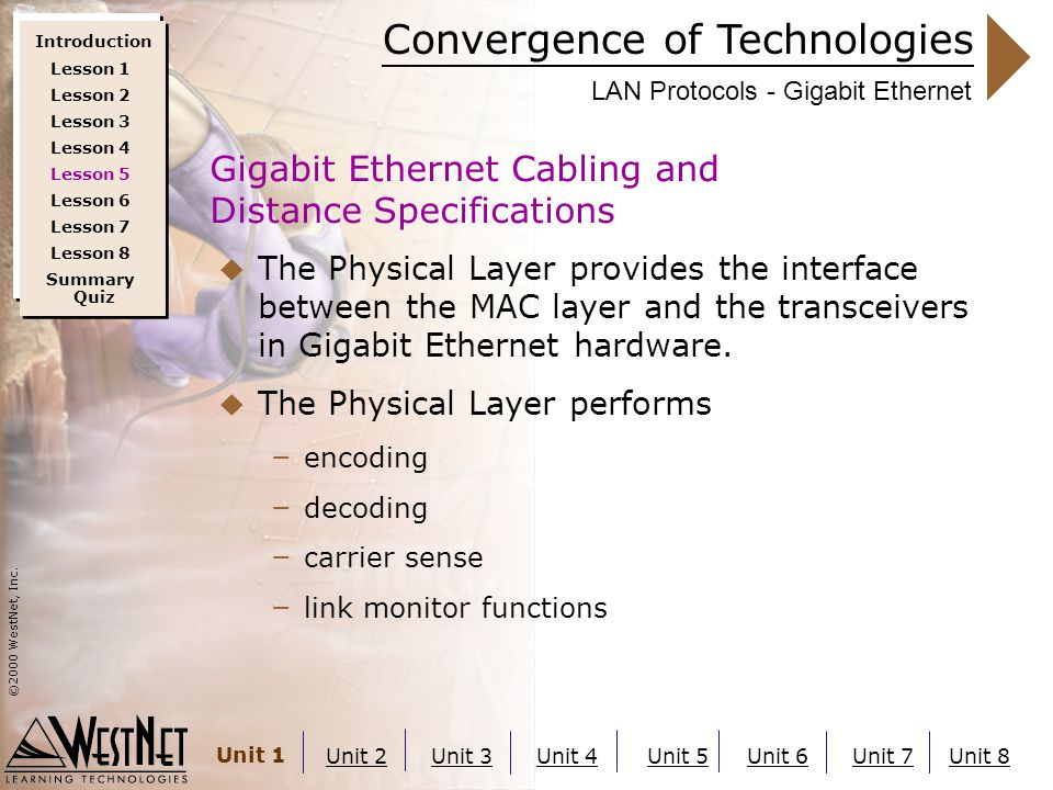 Convergence of Technologies ©2000 WestNet, Inc. Unit 1 Unit 2Unit 3Unit 4Unit 5Unit 6Unit 7Unit 8 LAN Protocols - Gigabit Ethernet  The Physical Laye
