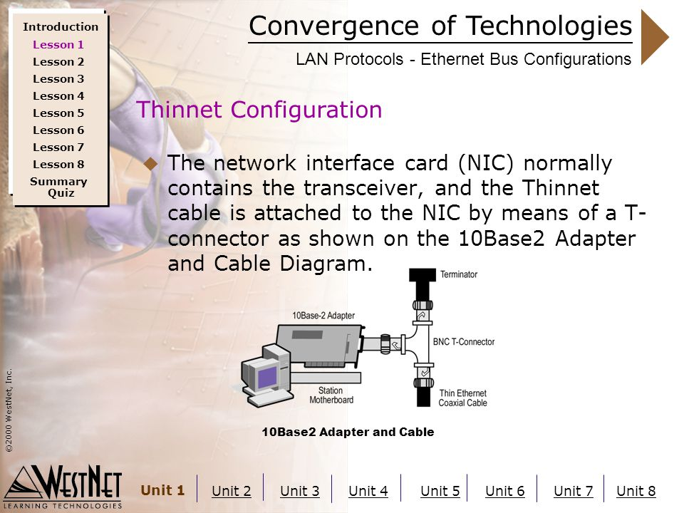 Convergence of Technologies ©2000 WestNet, Inc. Unit 1 Unit 2Unit 3Unit 4Unit 5Unit 6Unit 7Unit 8 LAN Protocols - Ethernet Bus Configurations  The ne