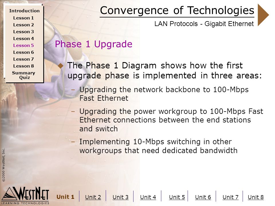 Convergence of Technologies ©2000 WestNet, Inc. Unit 1 Unit 2Unit 3Unit 4Unit 5Unit 6Unit 7Unit 8 LAN Protocols - Gigabit Ethernet  The Phase 1 Diagr
