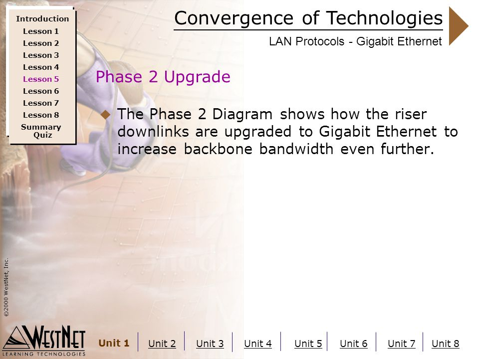 Convergence of Technologies ©2000 WestNet, Inc. Unit 1 Unit 2Unit 3Unit 4Unit 5Unit 6Unit 7Unit 8 LAN Protocols - Gigabit Ethernet  The Phase 2 Diagr