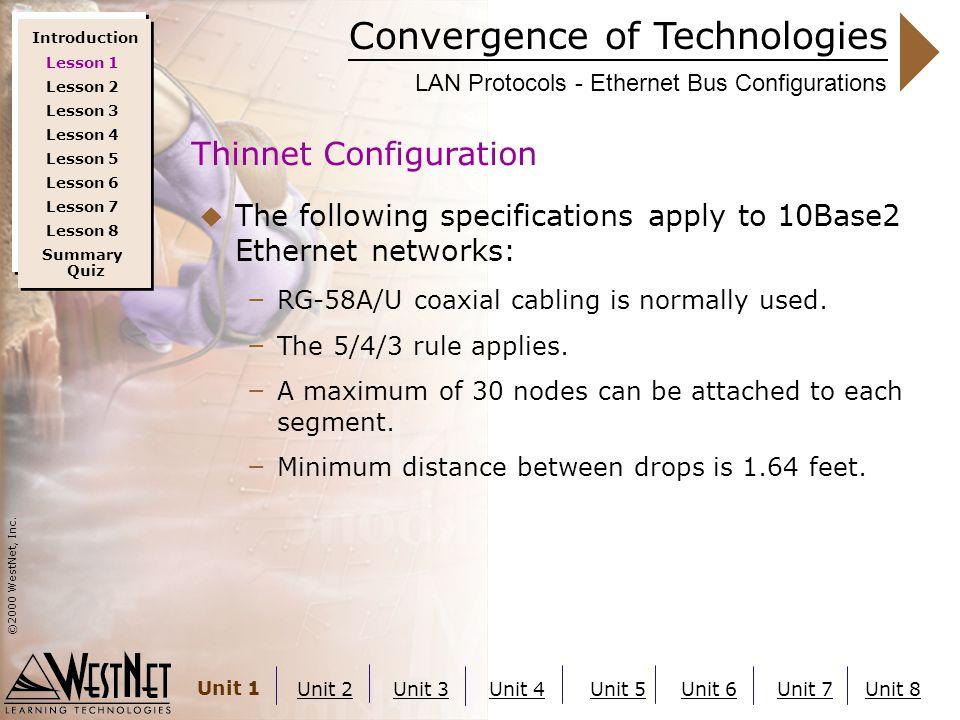 Convergence of Technologies ©2000 WestNet, Inc.